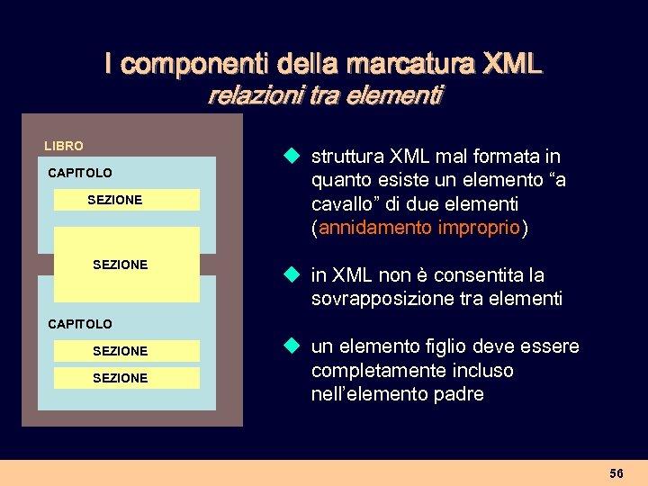 I componenti della marcatura XML relazioni tra elementi LIBRO CAPITOLO SEZIONE u struttura XML