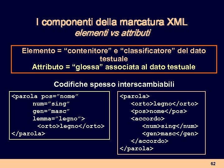 """I componenti della marcatura XML elementi vs attributi Elemento = """"contenitore"""" e """"classificatore"""" del"""