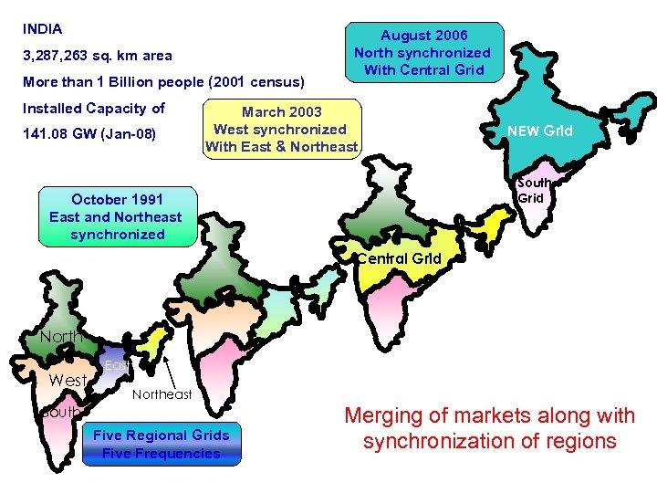 INDIA 3, 287, 263 sq. km area More than 1 Billion people (2001 census)