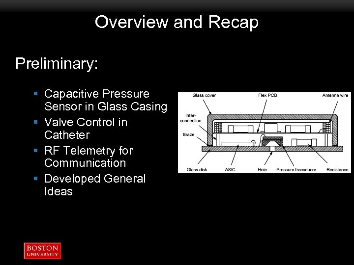 Overview and Recap Preliminary: § Capacitive Pressure Sensor in Glass Casing § Valve Control
