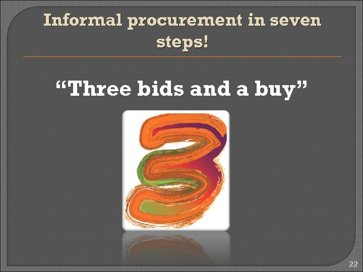 "Informal procurement in seven steps! ""Three bids and a buy"" 22"