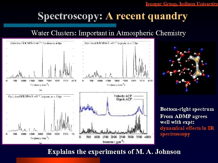 Iyengar Group, Indiana University Spectroscopy: A recent quandry Water Clusters: Important in Atmospheric Chemistry