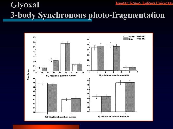 Iyengar Group, Indiana University Glyoxal 3 -body Synchronous photo-fragmentation