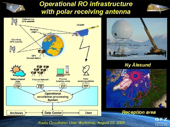 Operational RO infrastructure with polar receiving antenna Ny Ålesund Reception area Radio Occultation User