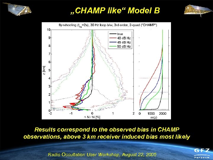 """""""CHAMP like"""" Model B Results correspond to the observed bias in CHAMP observations, above"""