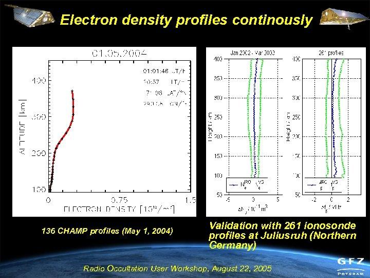 Electron density profiles continously 136 CHAMP profiles (May 1, 2004) Validation with 261 ionosonde
