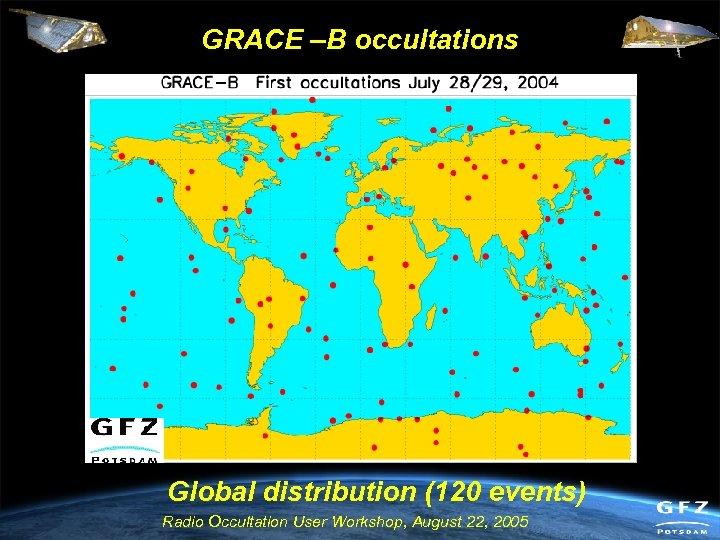 GRACE –B occultations Global distribution (120 events) Radio Occultation User Workshop, August 22, 2005