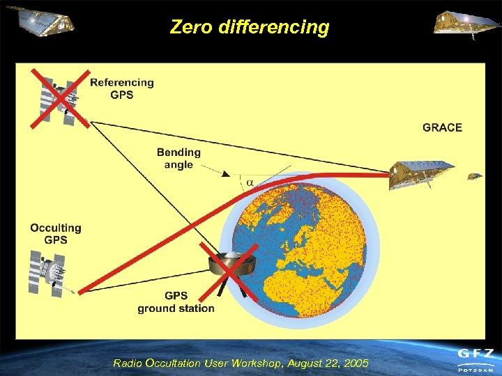 Zero differencing Radio Occultation User Workshop, August 22, 2005
