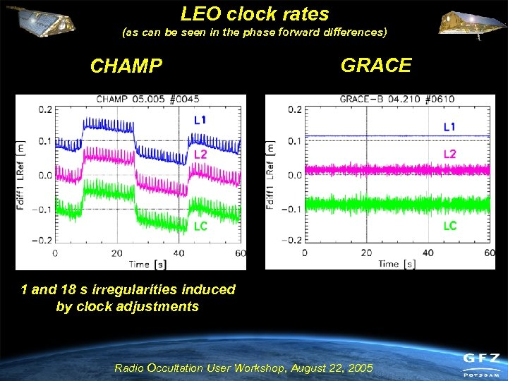 LEO clock rates (as can be seen in the phase forward differences) CHAMP GRACE