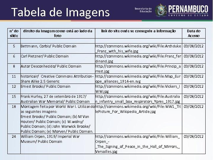 Tabela de Imagens n° do direito da imagem como está ao lado da link