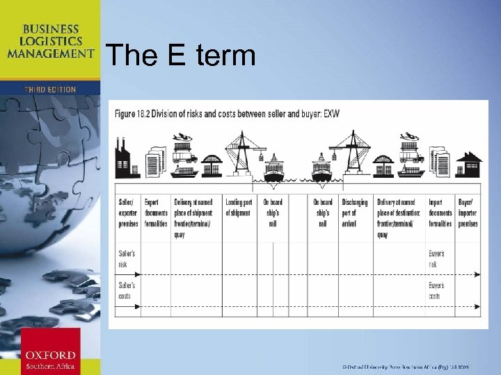The E term Chapter 11: Strategic Leadership