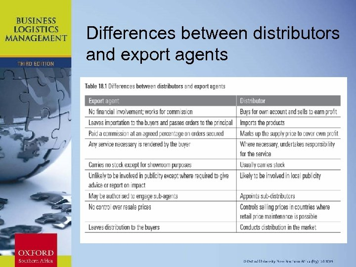 Differences between distributors and export agents Chapter 11: Strategic Leadership