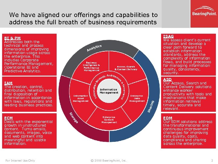 We have aligned our offerings and capabilities to address the full breath of business