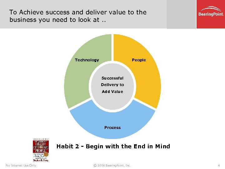 To Achieve success and deliver value to the business you need to look at.