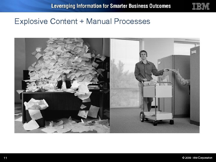Explosive Content + Manual Processes 11 © 2009 IBM Corporation