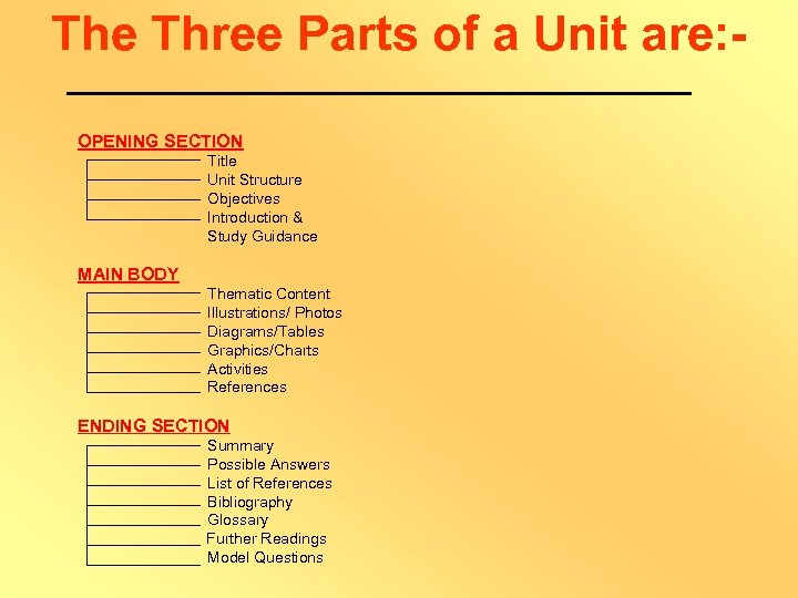 The Three Parts of a Unit are: OPENING SECTION Title Unit Structure Objectives Introduction
