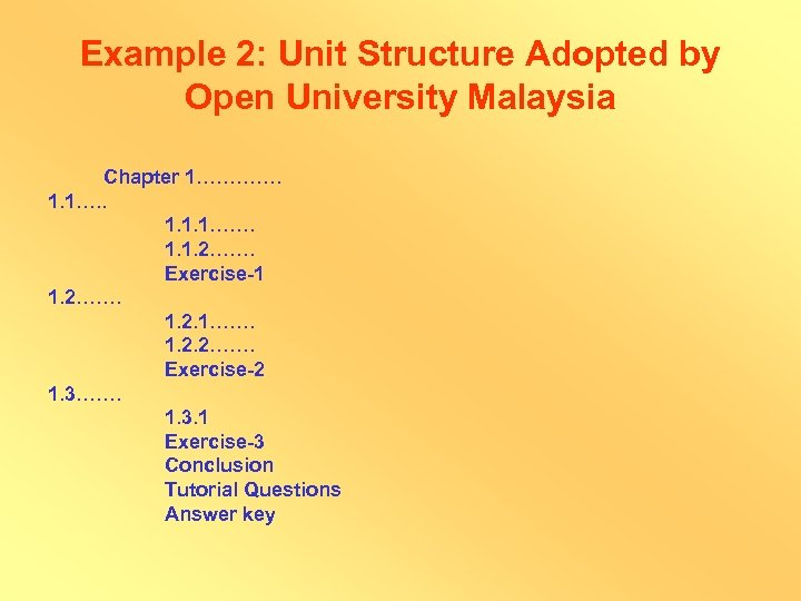Example 2: Unit Structure Adopted by Open University Malaysia Chapter 1…………. 1. 1…. .
