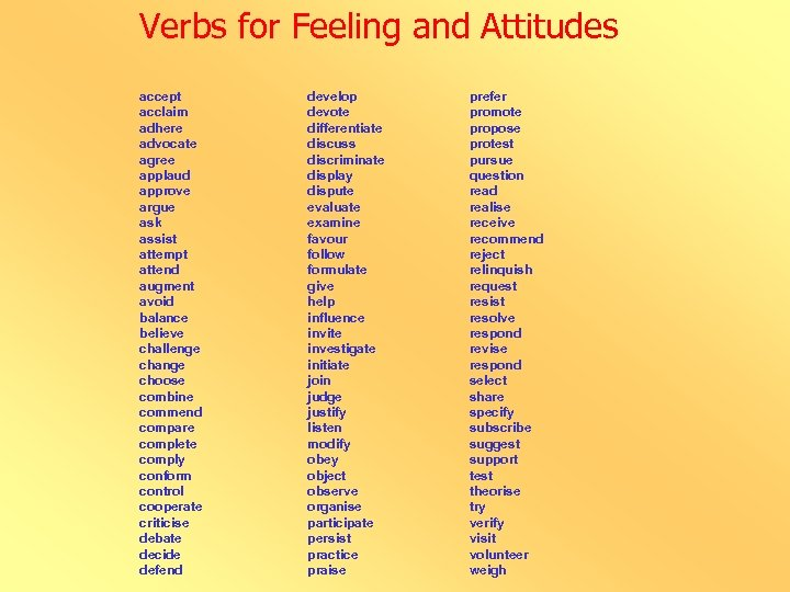 Verbs for Feeling and Attitudes accept acclaim adhere advocate agree applaud approve argue ask