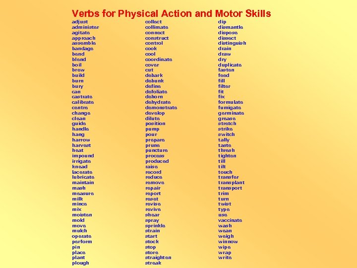 Verbs for Physical Action and Motor Skills adjust administer agitate approach assemble bandage bend