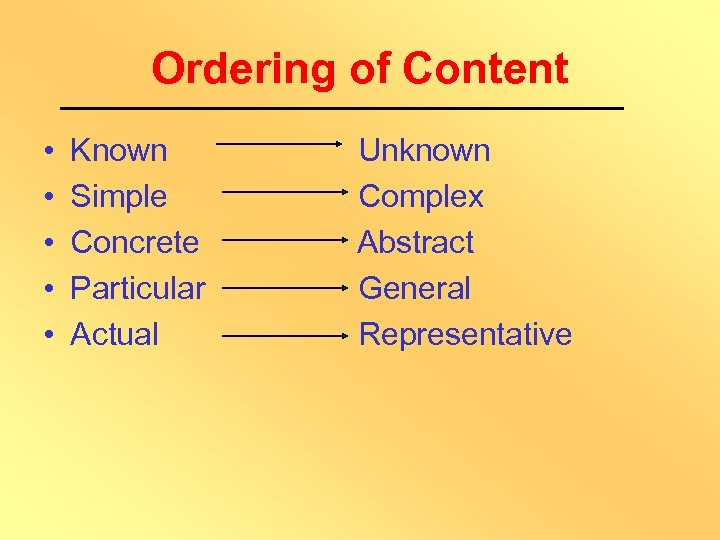 Ordering of Content • • • Known Simple Concrete Particular Actual Unknown Complex Abstract