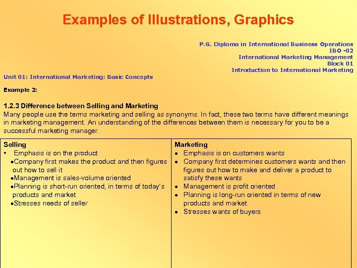 Examples of Illustrations, Graphics Unit 01: International Marketing: Basic Concepts P. G. Diploma in