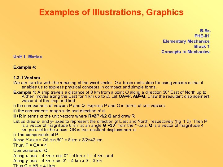 Examples of Illustrations, Graphics B. Sc. PHE-01 Elementary Mechanics Block 1 Concepts in Mechanics