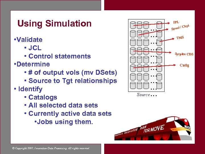 Using Simulation • Validate • JCL • Control statements • Determine • # of