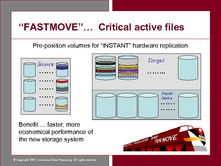 """""""FASTMOVE""""… Critical active files Pre-position volumes for """"INSTANT"""" hardware replication Source …… …… ……"""