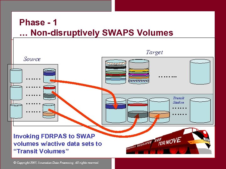 Phase - 1 … Non-disruptively SWAPS Volumes Target Source …… …… …… Invoking FDRPAS