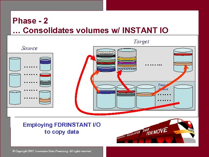 Phase - 2 … Consolidates volumes w/ INSTANT IO Source ………… ………… Employing FDRINSTANT