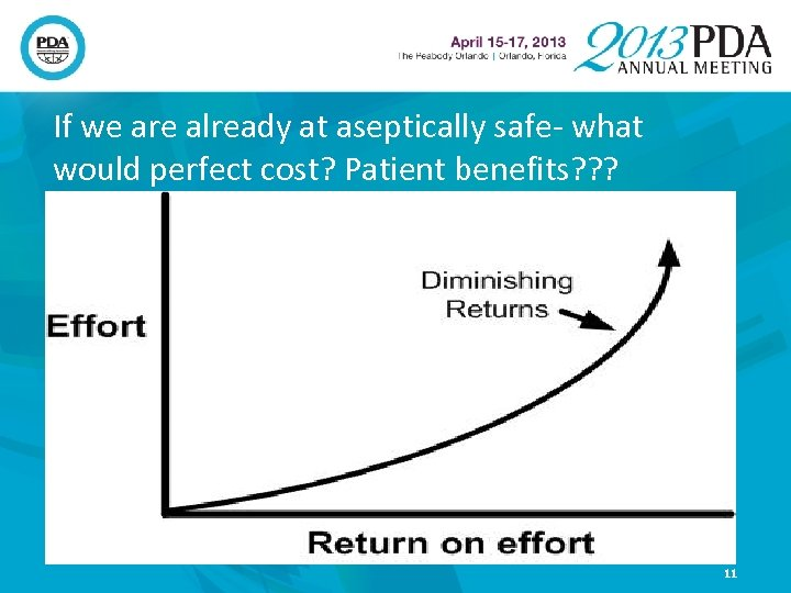 If we are already at aseptically safe- what would perfect cost? Patient benefits? ?