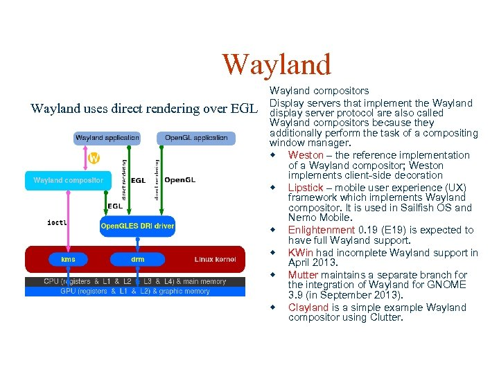 Wayland uses direct rendering over EGL Wayland compositors Display servers that implement the Wayland