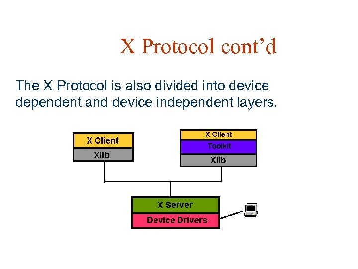 X Protocol cont'd The X Protocol is also divided into device dependent and device