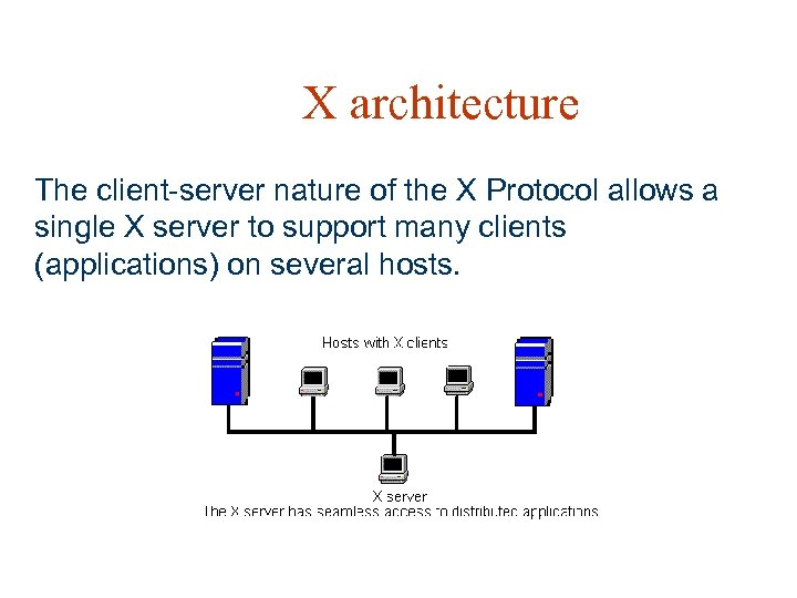 X architecture The client-server nature of the X Protocol allows a single X server