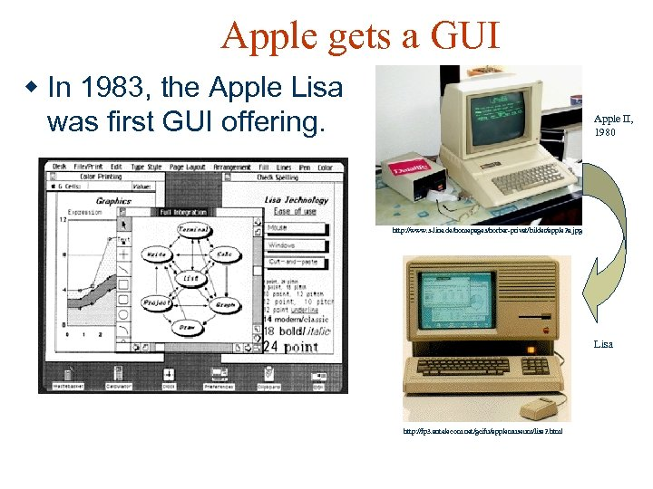 Apple gets a GUI w In 1983, the Apple Lisa was first GUI offering.