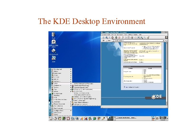 The KDE Desktop Environment