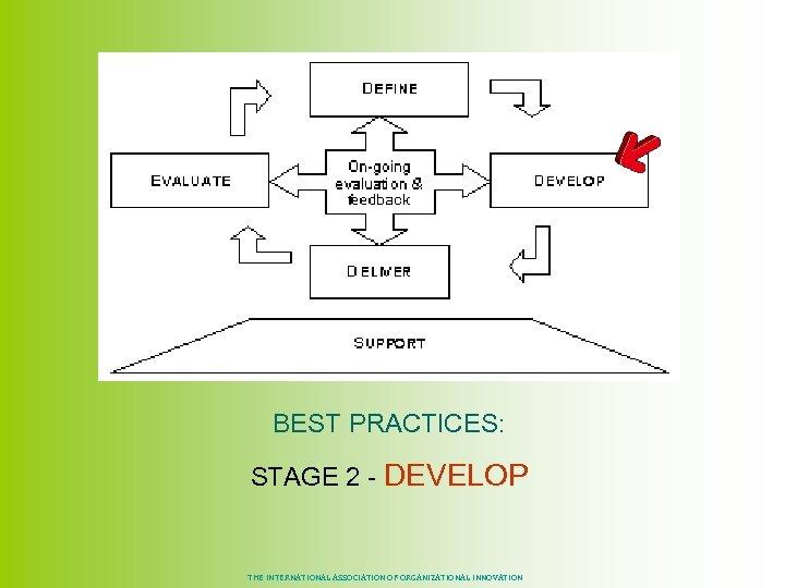 BEST PRACTICES: STAGE 2 - DEVELOP THE INTERNATIONAL ASSOCIATION OF ORGANIZATIONAL INNOVATION