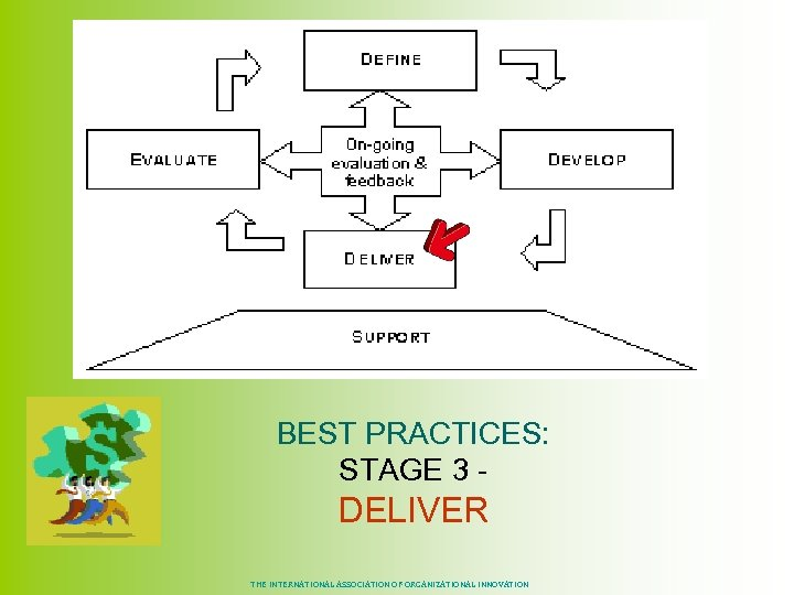 BEST PRACTICES: STAGE 3 - DELIVER THE INTERNATIONAL ASSOCIATION OF ORGANIZATIONAL INNOVATION