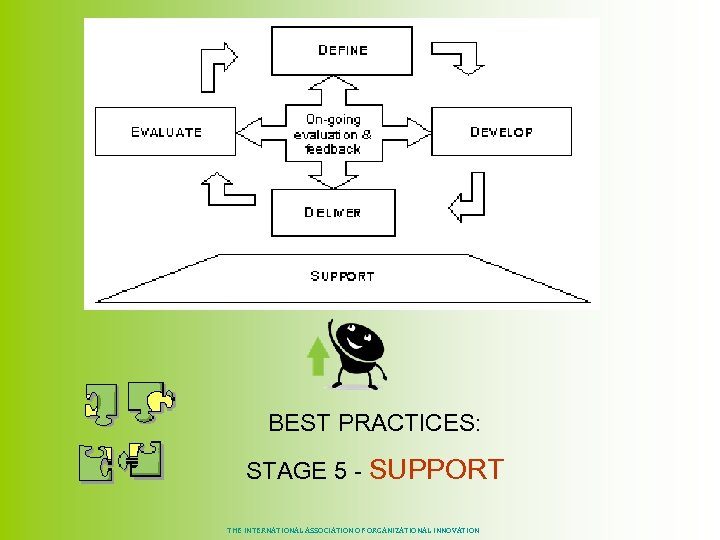 BEST PRACTICES: STAGE 5 - SUPPORT THE INTERNATIONAL ASSOCIATION OF ORGANIZATIONAL INNOVATION