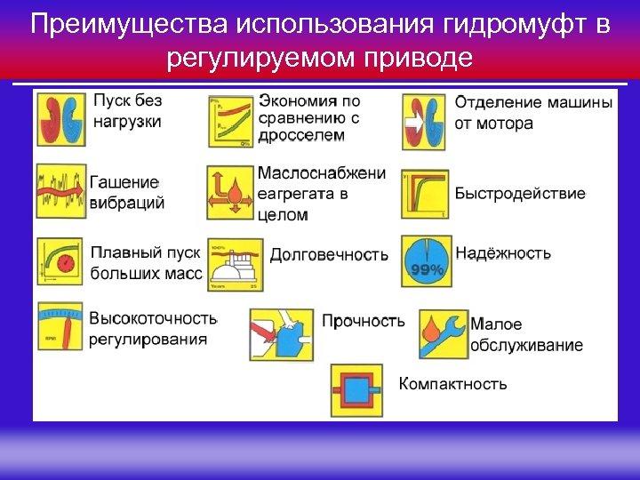 Преимущества использования гидромуфт в регулируемом приводе Группа Компаний «МЕЛАКС»