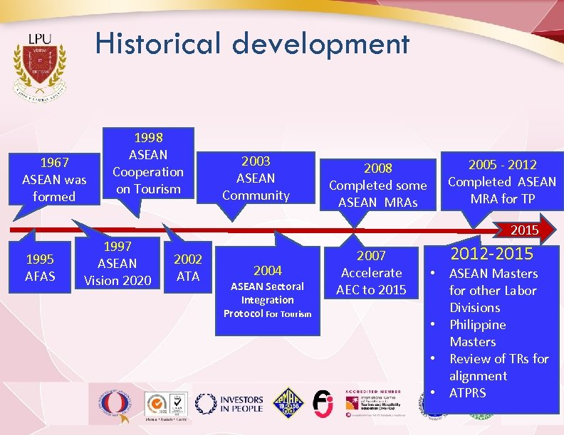 asean history Looking for top asian history quizzes play asian history quizzes on proprofs, the most popular quiz resource choose one of the thousands addictive asian history quizzes, play and share.