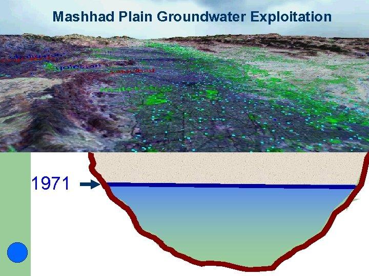 Mashhad Plain Groundwater Exploitation 1971