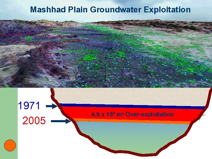 Mashhad Plain Groundwater Exploitation 1971 2005 4. 6 x 109 m 3 Over-exploitation