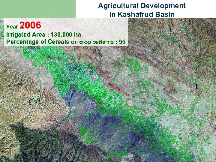 Agricultural Development in Kashafrud Basin Year 2006 Irrigated Area : 130, 000 ha Percentage