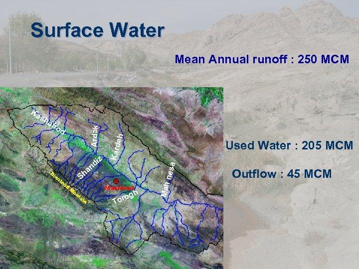 Surface Water nesa z di n Used Water : 205 MCM ha S h
