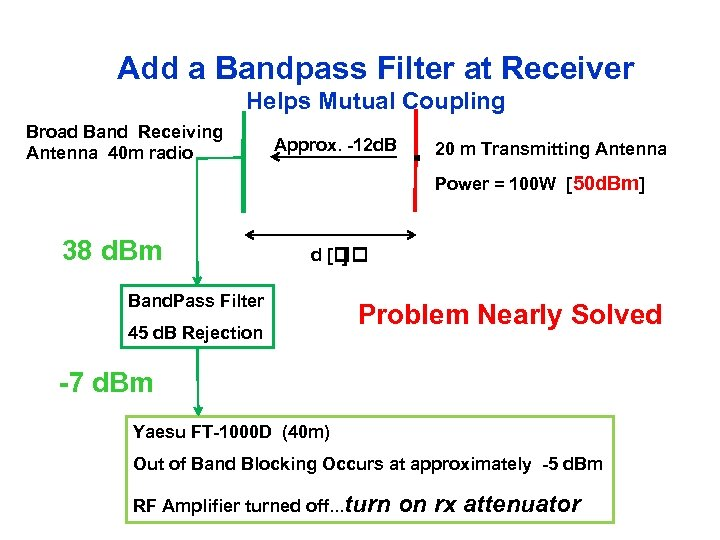 Add a Bandpass Filter at Receiver Helps Mutual Coupling Broad Band Receiving Antenna 40