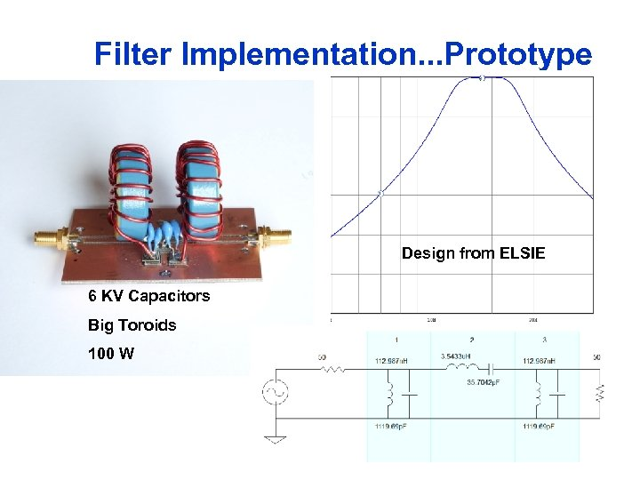 Filter Implementation. . . Prototype Design from ELSIE 6 KV Capacitors Three Pole Big