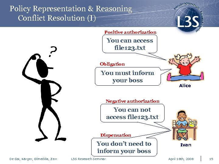 Policy Representation & Reasoning Conflict Resolution (I) Positive authorization You can access file 123.