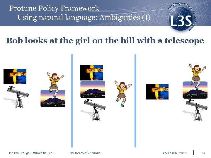 Protune Policy Framework Using natural language: Ambiguities (I) Bob looks at the girl on