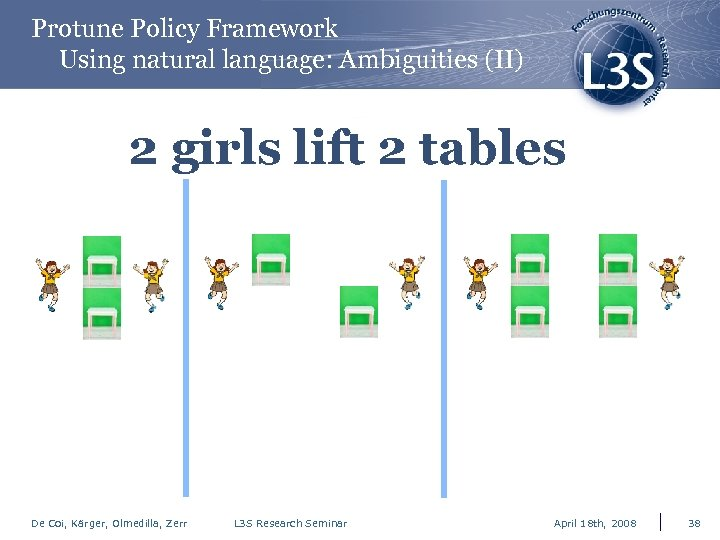 Protune Policy Framework Using natural language: Ambiguities (II) 2 girls lift 2 tables De